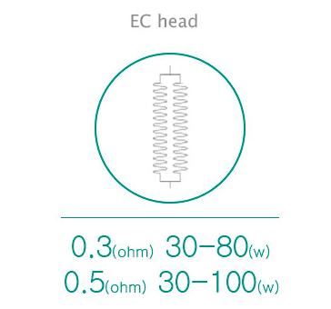 ec head leaf resistance just 2 melo 2 et melo
