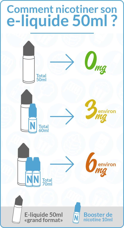 E-liquide Framboise Bleue Grenade 50 ml - Sensation - Le French Liquide