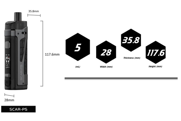 dimensions p5