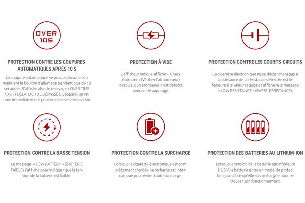 protection nexm